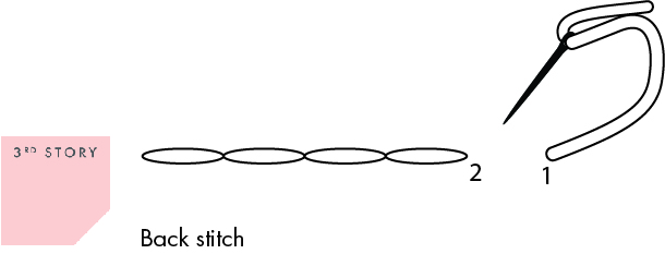 Back stitch tutorial by 3rd Story Workshop
